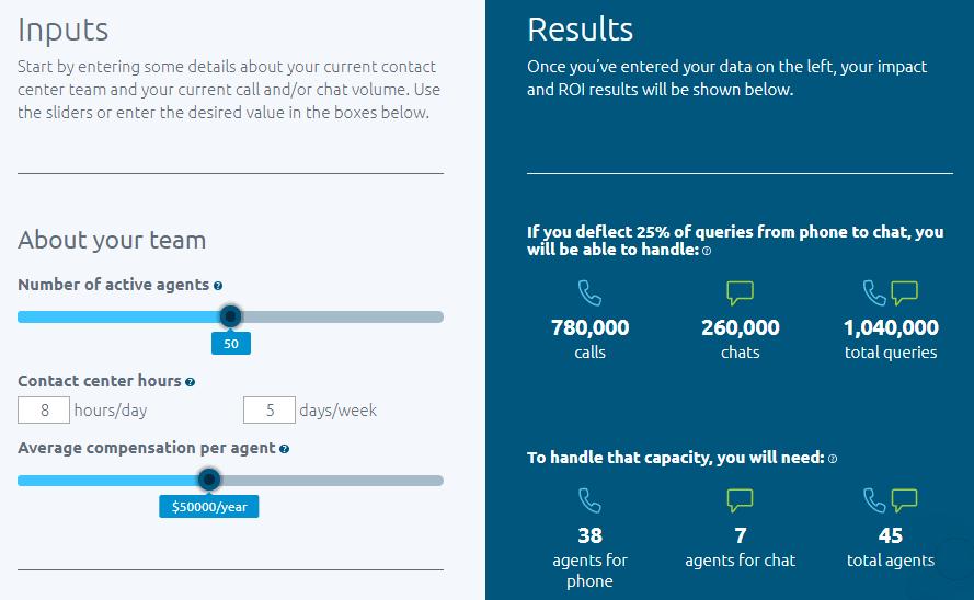 ROI calculation