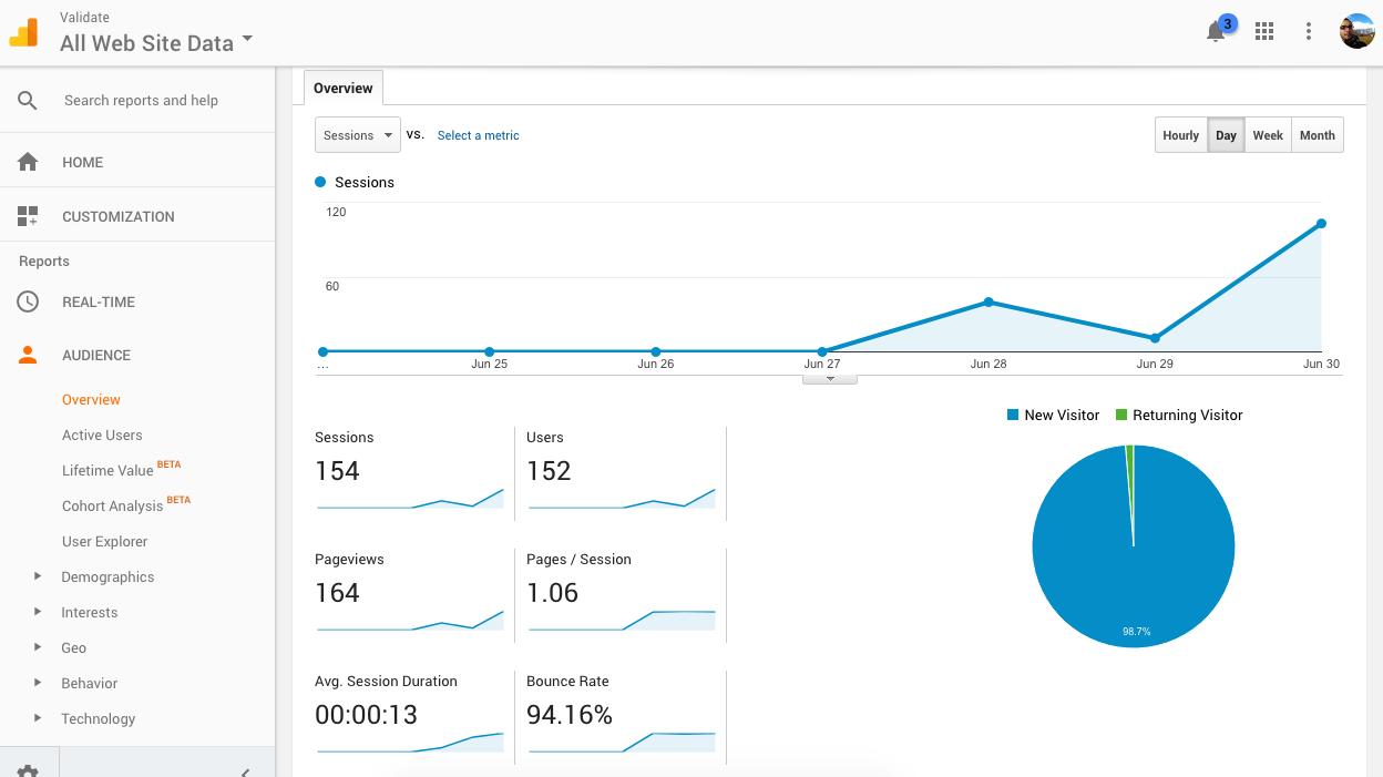 Google Analytics - Take 2