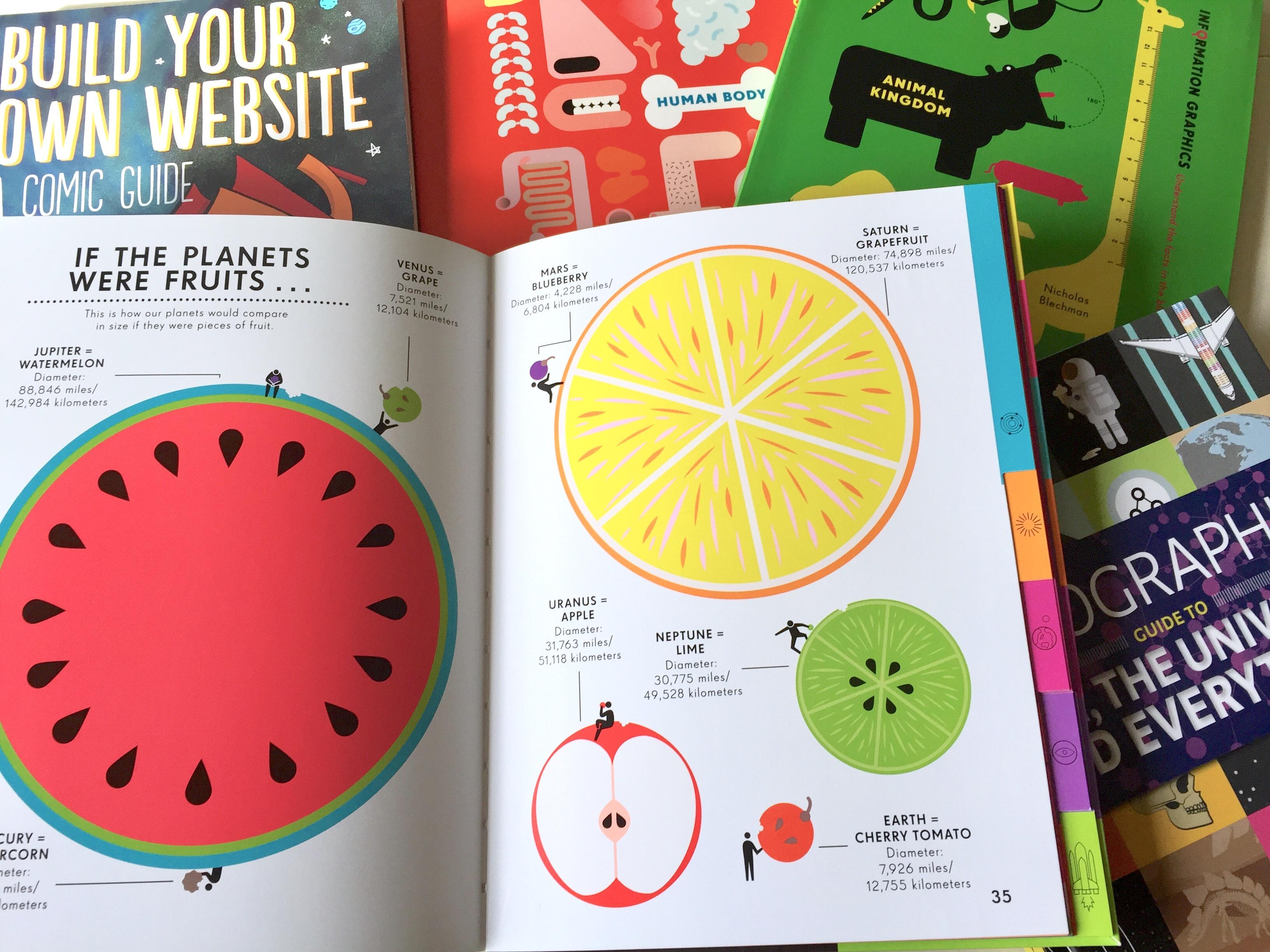 Photo of infographic books