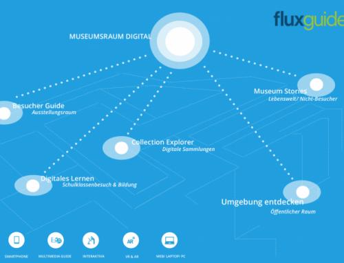 Digitale Besuchererlebnisse: Konzeption, Planung, Umsetzung