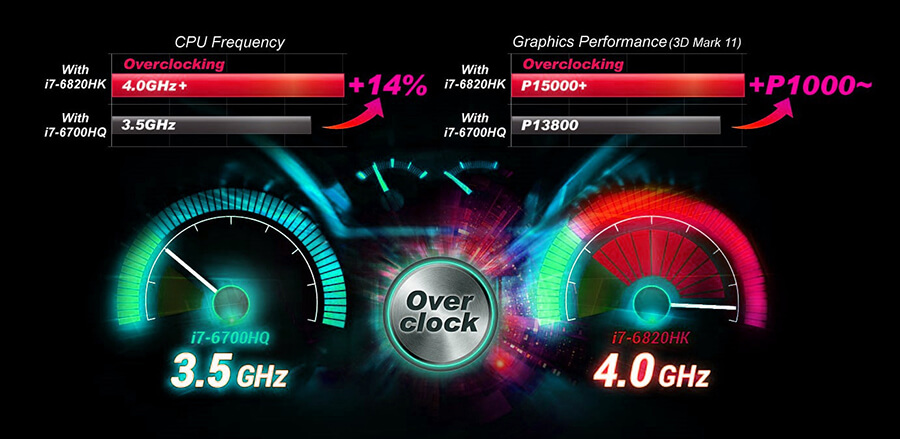 Should You Overclock