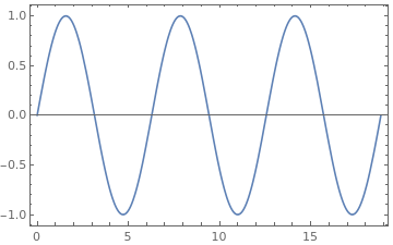 Figure 1: An exported Mathematica image