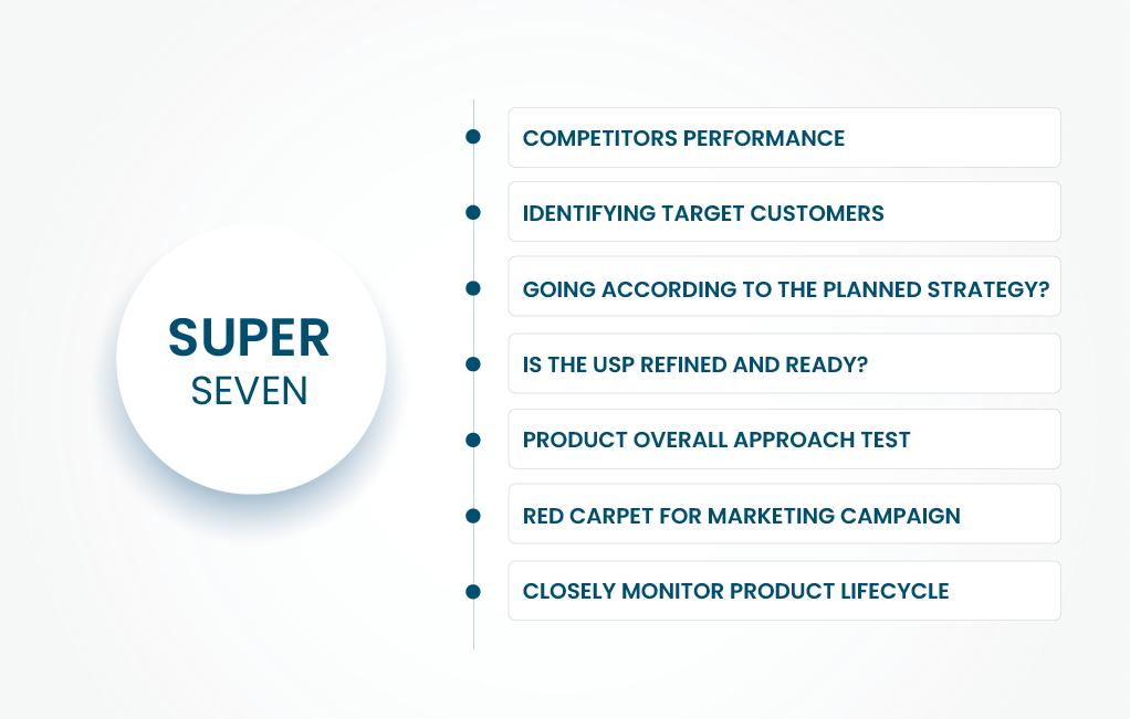 Super Seven Market Analysis
