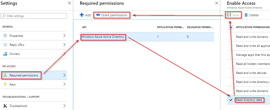Image depicting how to add required permissions to an app in azure ad.