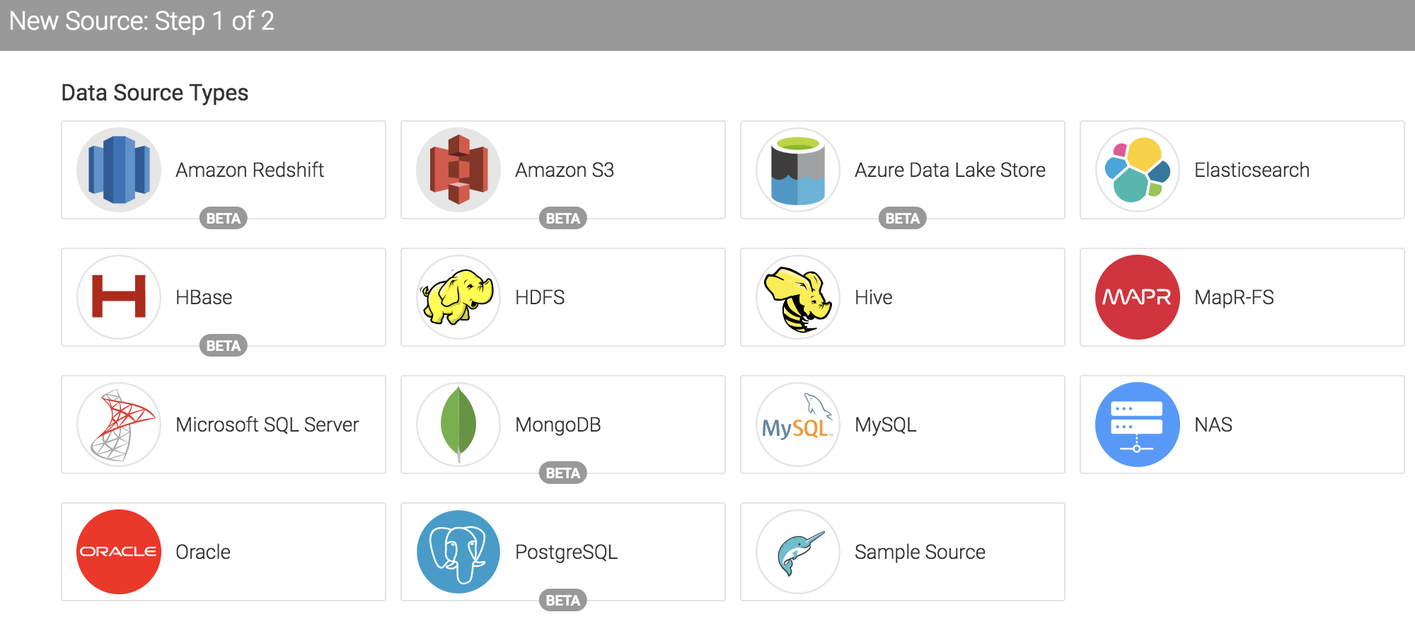 Available data sources