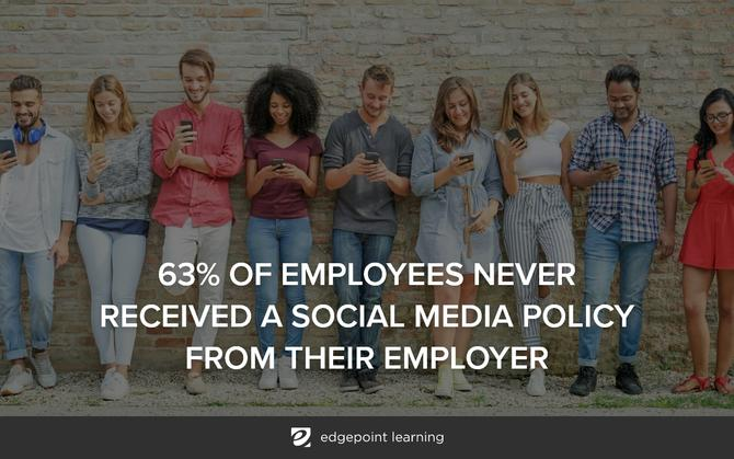 3% of employees never received a social media policy from their employer
