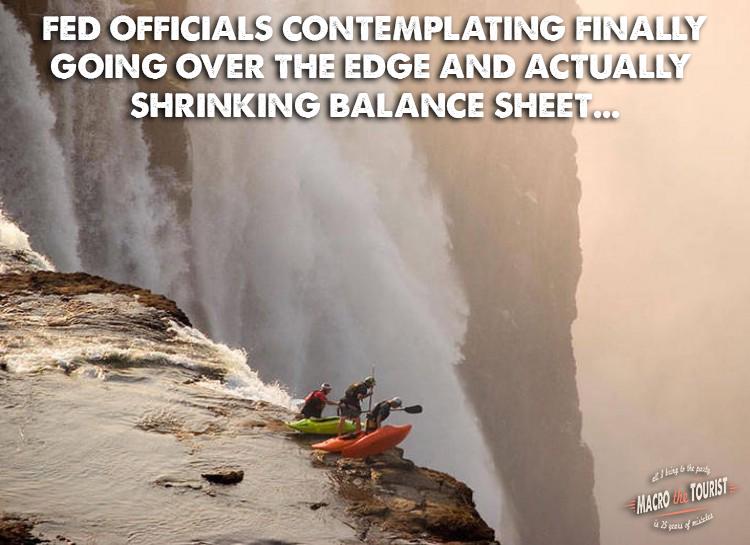 Shrinkage & The Fed's Balance Sheet Promises