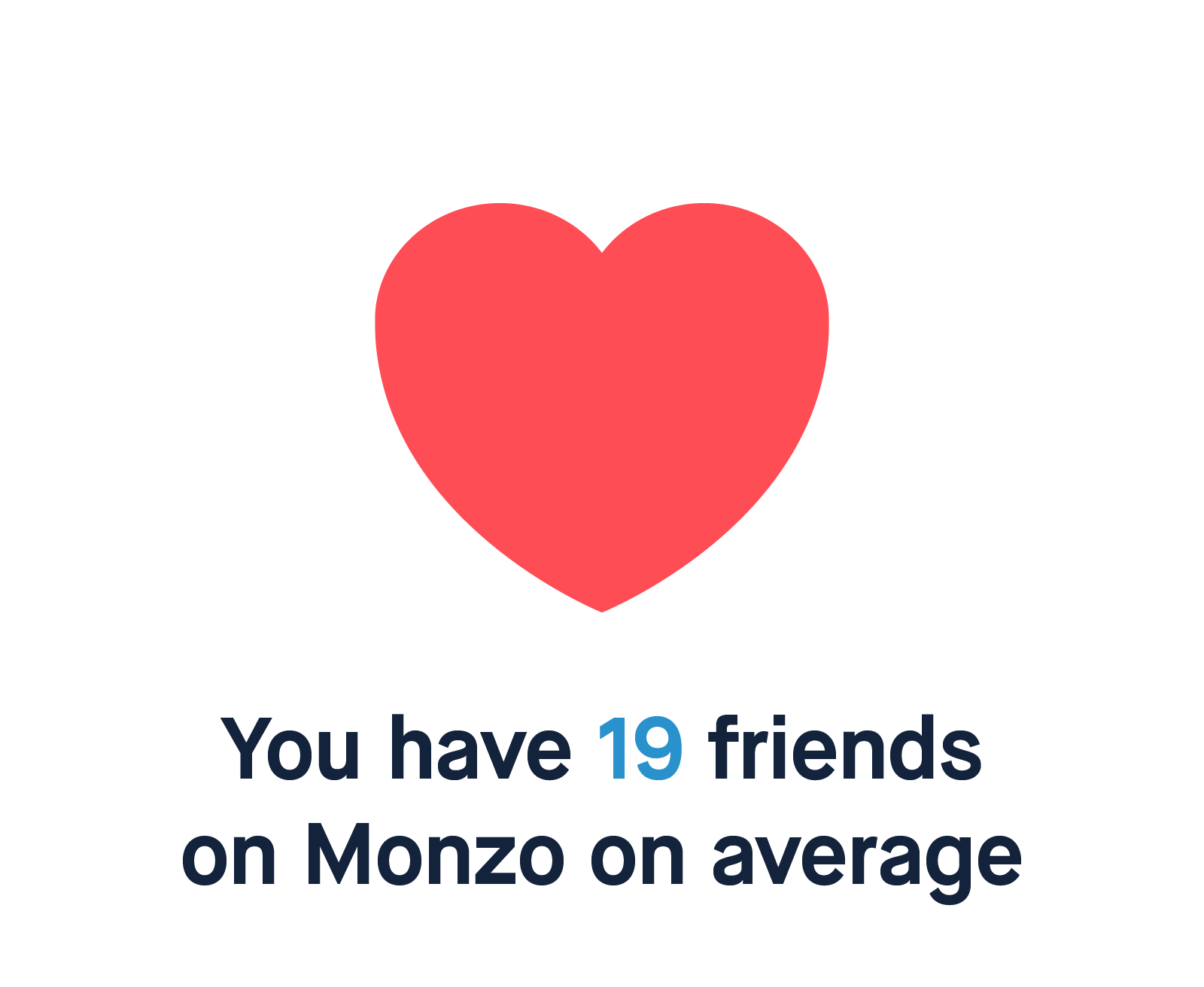You have 19 friends on Monzo on average