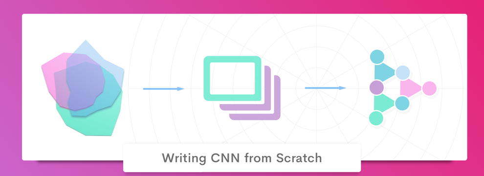 Writing CNN from Scratch