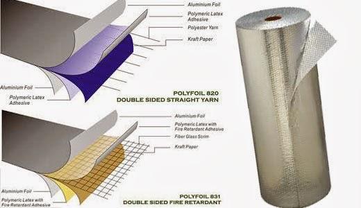 Daftar Harga Atap Alumunium Foil Double