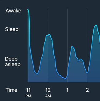 sleep-cycle-logo
