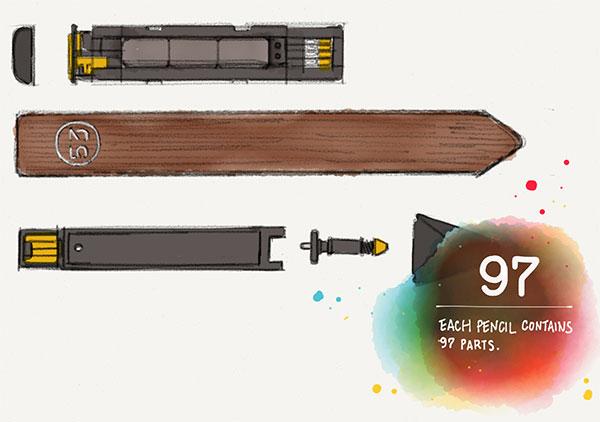 53 Pencil parts