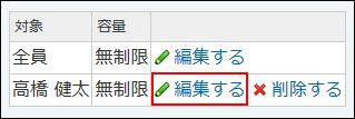 編集する操作リンクを赤枠で囲んだ画像