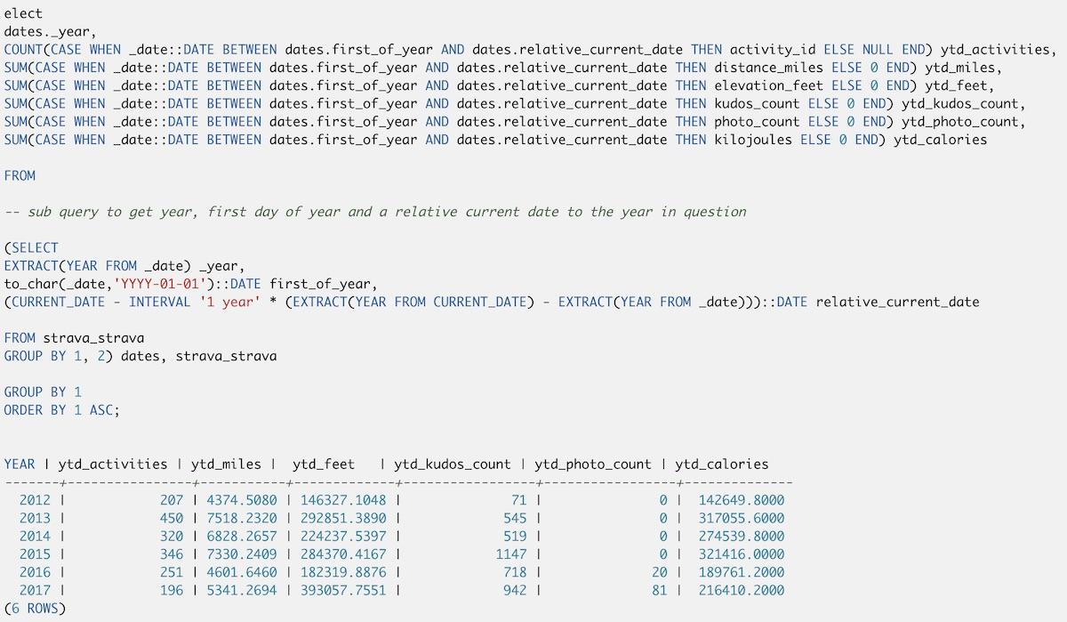 Strava Activity SQL Analysis