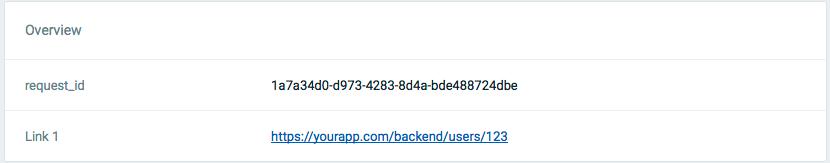 link templates