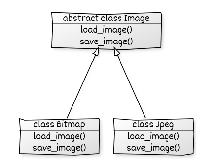 abstract base class or interface
