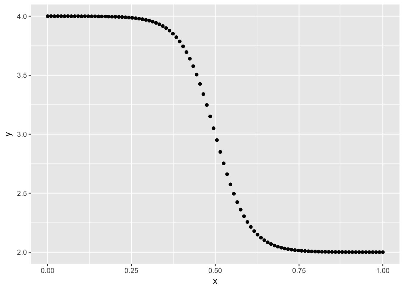 Recreate - Sankey flow chart