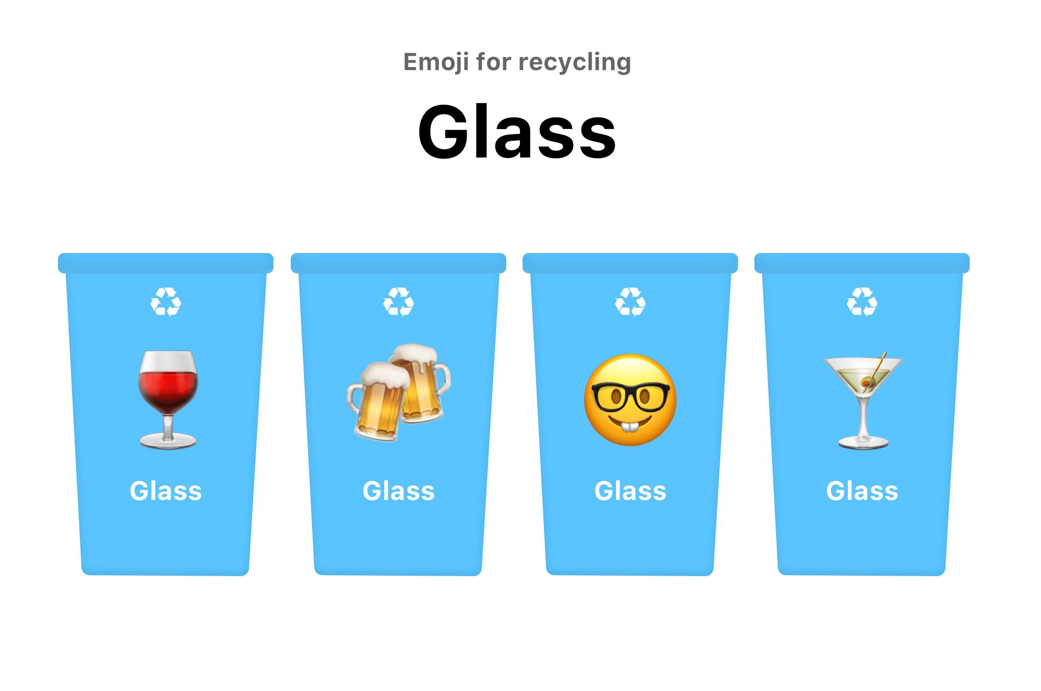 Emojicycling