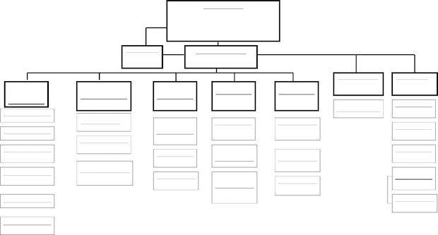 Empty org chart image