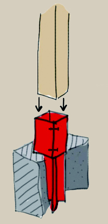 A hand-drawn schematic of a concrete fixing, demonstrating mounting a post directly down into the fixing