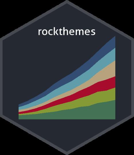 rockthemes