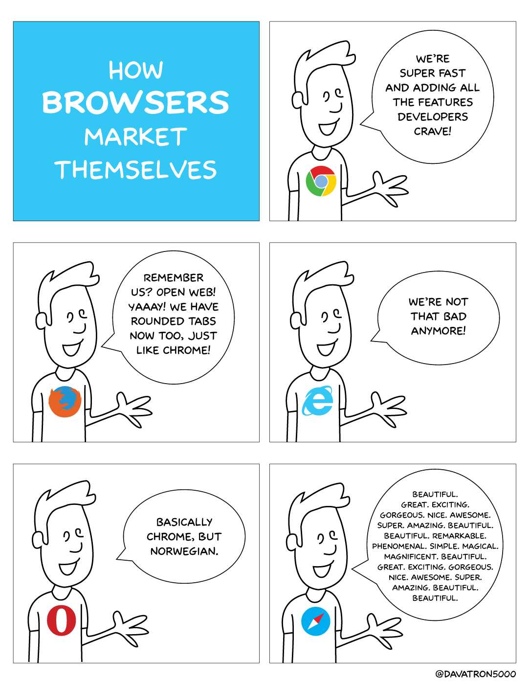 Comic about how web browsers market themselves