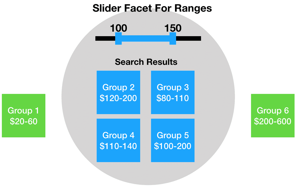 slider facet for range