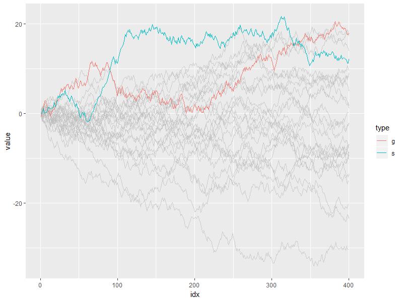 plot of chunk ggplot2-highlight-by-hand