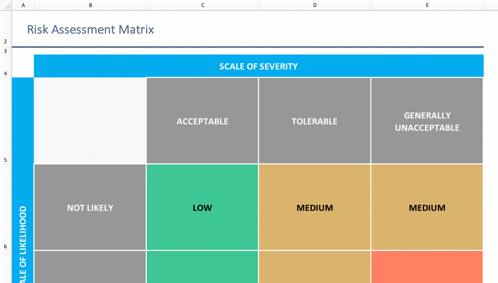Risk Assessment Matrix Template Image collections - Template Design ...