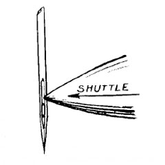 Shuttle Timing