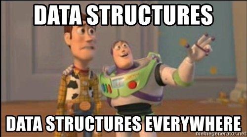 Estructuras de datos por todas partes