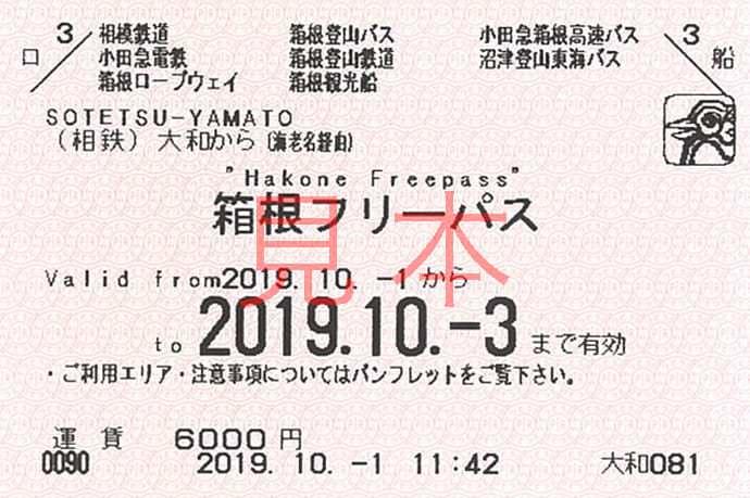 箱根フリーパス3日用見本