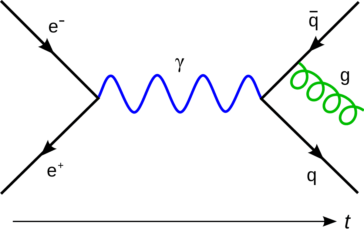 Feynman diagram of electron-quark scattering