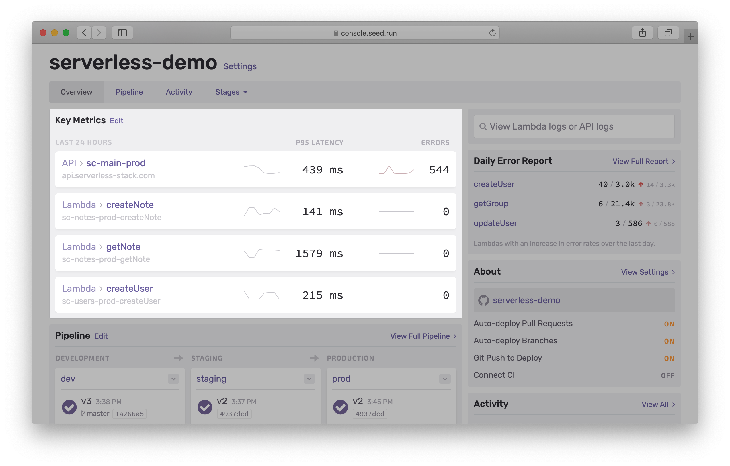 Key metrics in the dashboard