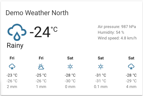 Screenshot of the weather card