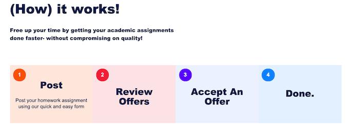 how homeworkmarket.com works?