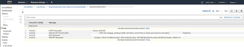 AWS CloudWatch logs for AWS Lambda execution
