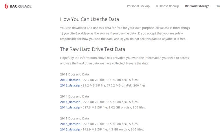 Backblaze data