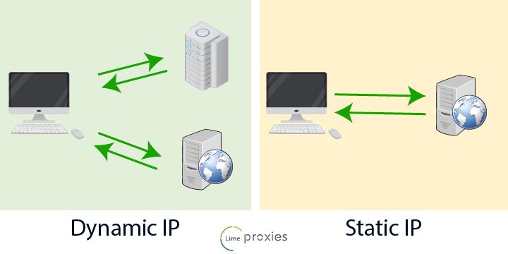 how to renew ip address