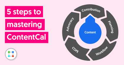 5 steps to mastering ContentCal image