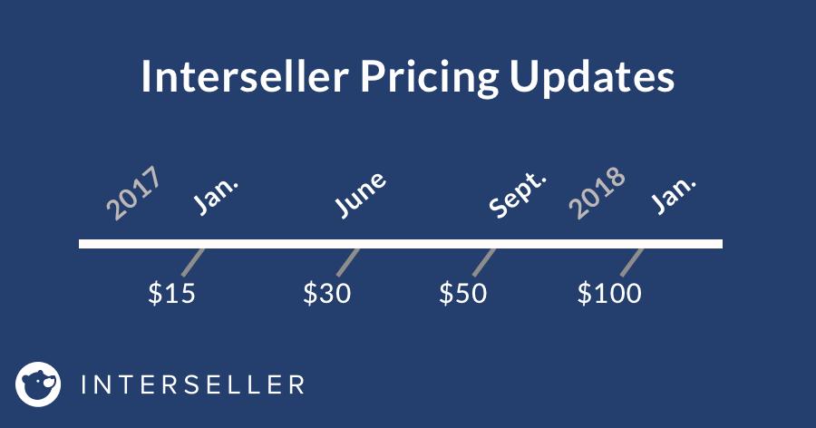 Interseller Pricing Timeline
