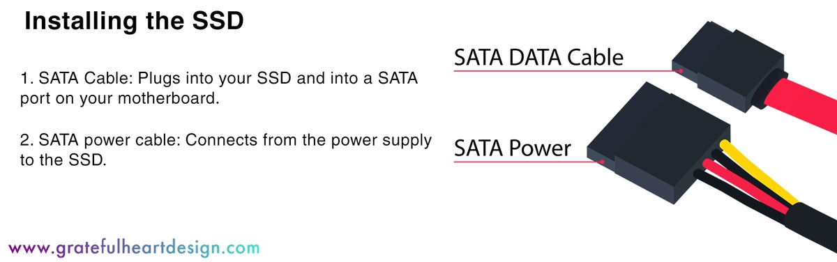 image showing the difference between sata data and sata power cables