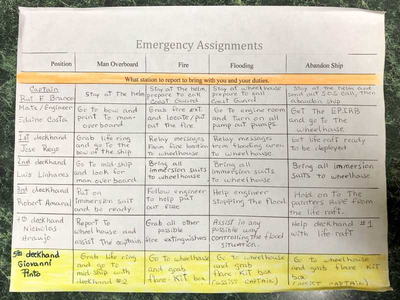 Emergency Assignments