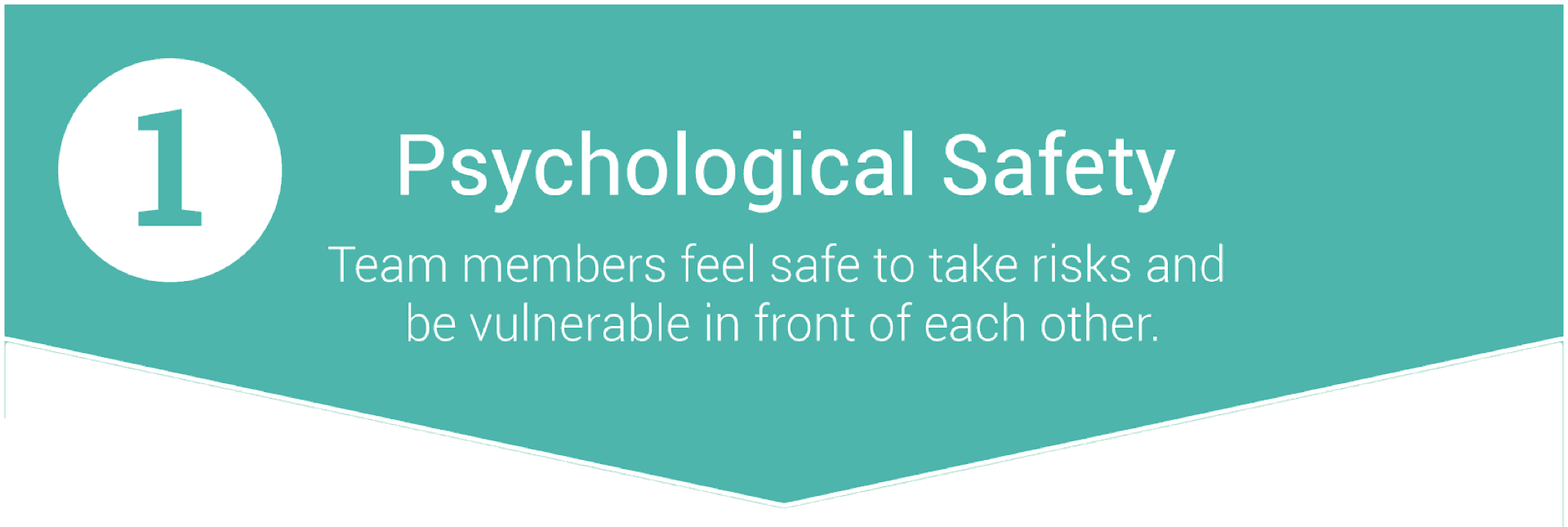 The Importance of Psychological Safety