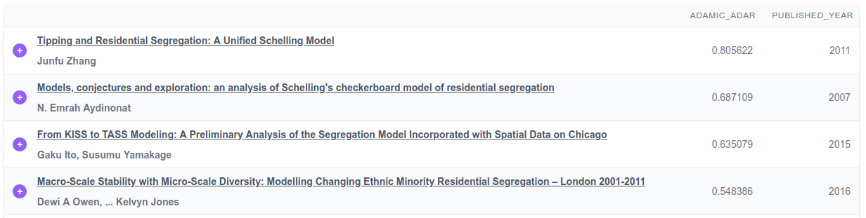 Segregation Models Similar
