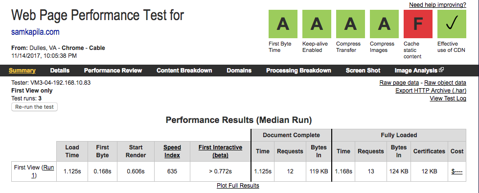 webpagetest results which went from 1.487s to 1.168s, fully loaded