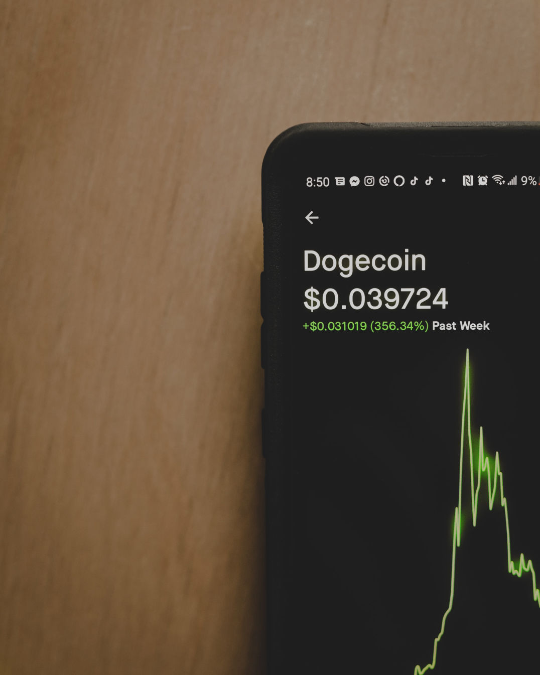 Cómo minar Dogecoin