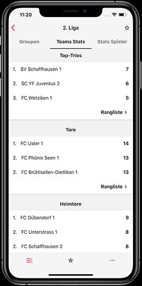 Resultate | Spielplan | Ranglisten