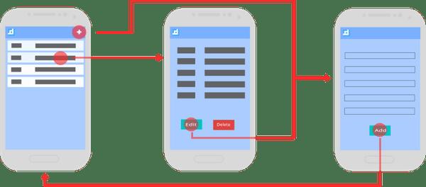 SQLite Diagram