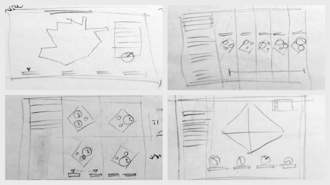 Early sketches for the assessment interactive